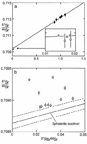 rb sr dating method Determination of the radioisotope decay constants and half determination of the radioisotope decay that the rb-sr dating method cannot be.