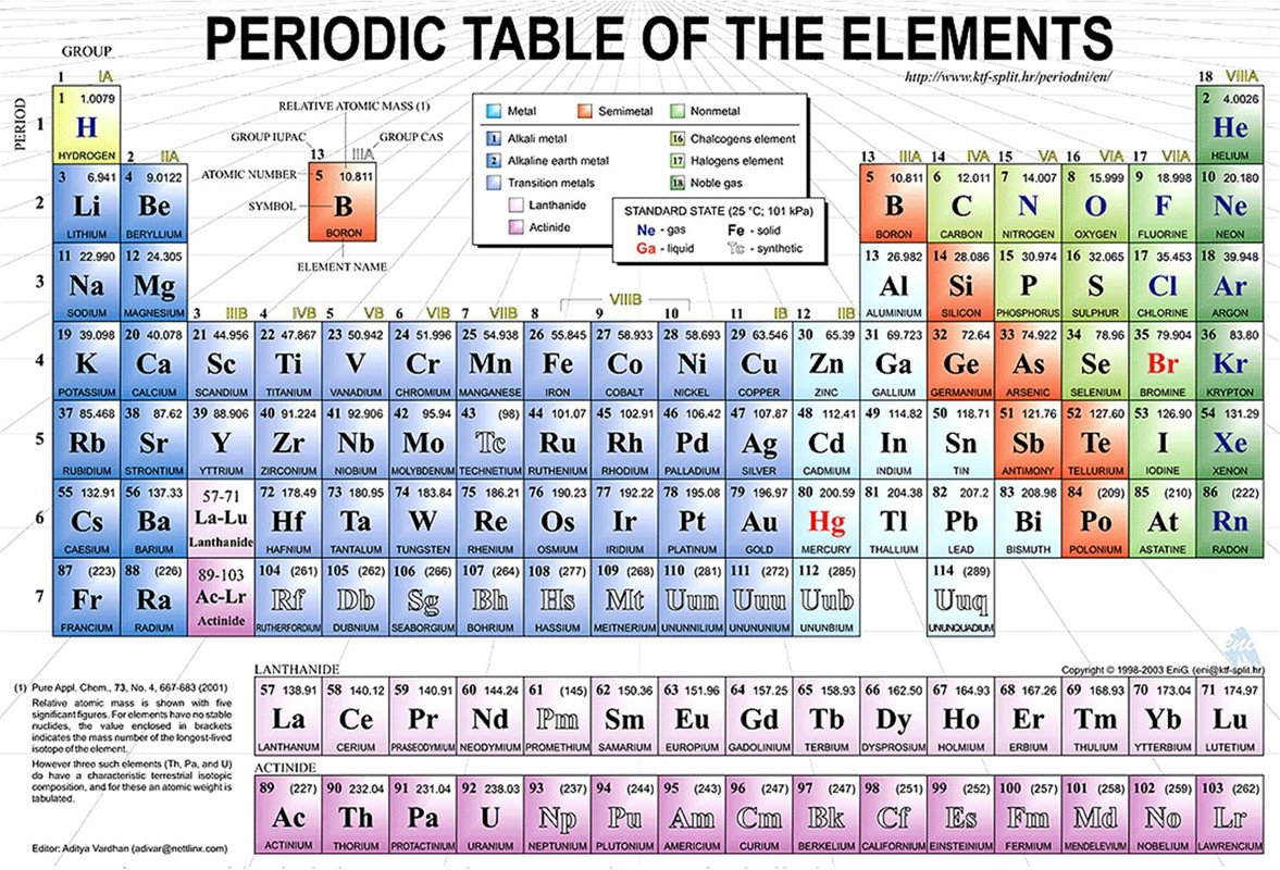 Index of instructionchemeketa2015wintergeo143activities 04 jan 2015 0930 11m periodictablebwg 04 jan 2015 0930 203k periodictablepdf 04 jan 2015 0931 818k yalescientificimag 04 jan 2015 0931 538k urtaz Image collections
