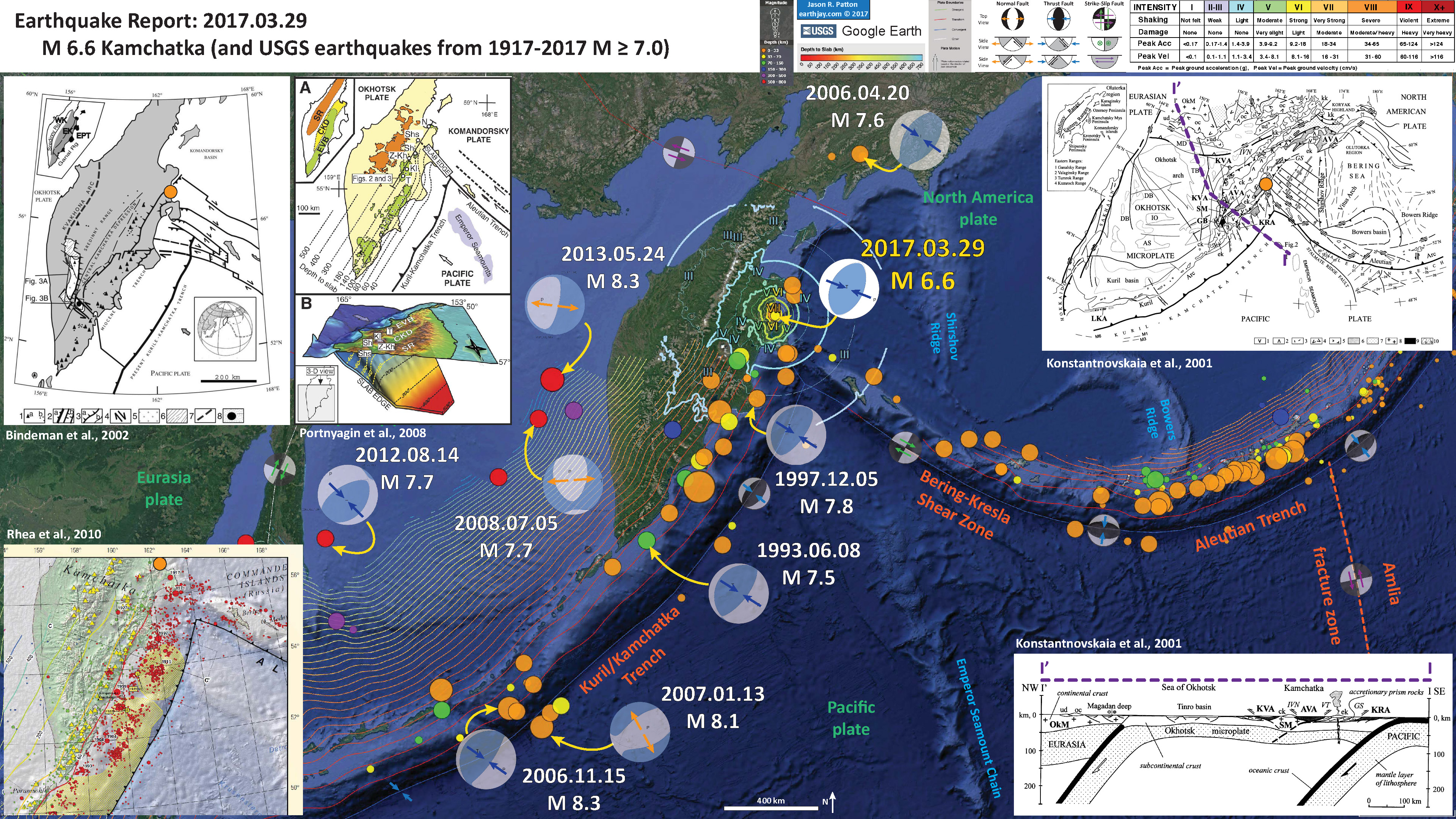 Earthquake report kamchatka earthjay science the location of the cross section i i plotted in the lower right corner is designated by a dashed purple line gumiabroncs Choice Image